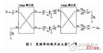 關于寬頻帶低噪聲放大器的設計方案詳解