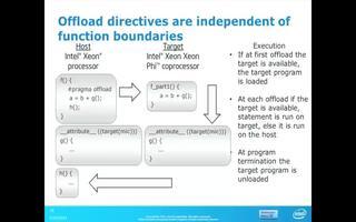 英特尔至强融核?协处理器硬件和软件架构介绍(4-...