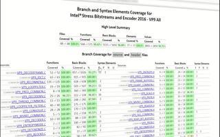 英特尔压力比特流和编码器提高质量并加速比特流分析