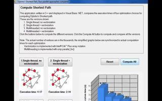 使用显式矢量编程测试英特尔ComposerXE ...