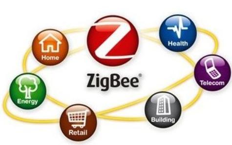 ZigBee串口收发数据的程序和资料介绍SerialApp例程详细说明