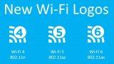 這個世界將需要更強的Wi-Fi來卸載流量和填補5...