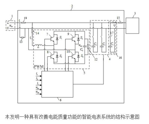 具有改善电能质量功能的智能电表系统的设计