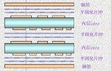 以四層印制板為例簡述印刷電路板的制作過程
