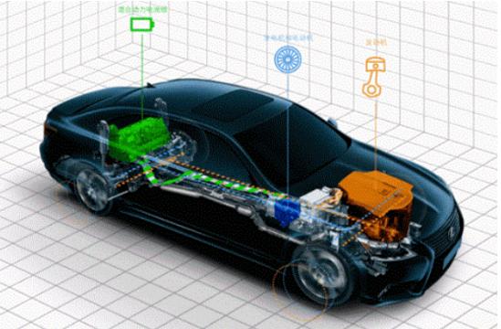 高价格导致增程式电动汽车未来将不及纯电动汽车