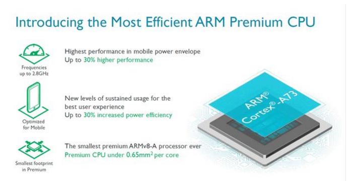 Cortex-A73性能及架构分析