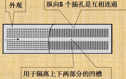 面包板的结构和使用方法详细介绍