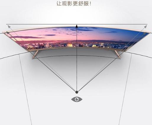 曲面电视大盘点 给你带来更宽广的视野体验