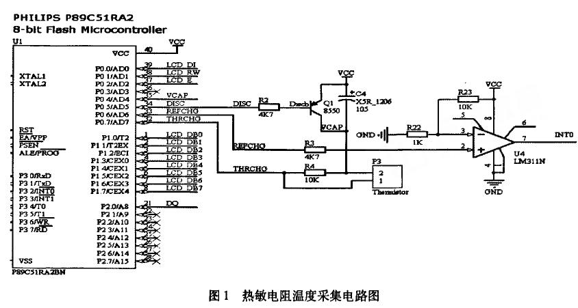 如何使用单片机设计一个温室自动控制系统资料概述