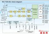如何开发一个蓝牙低功耗系统的资料概述
