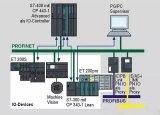 PLC與觸摸屏抗干擾設計時的一些注意事項