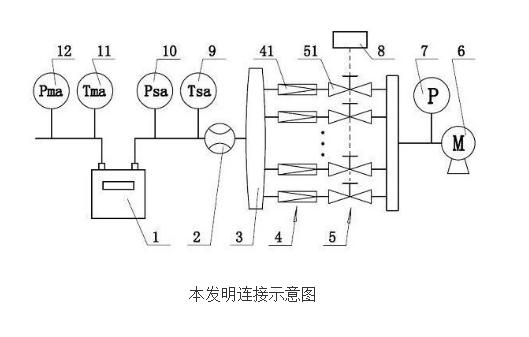 燃气表脉动流误差双标准检测系统的设计