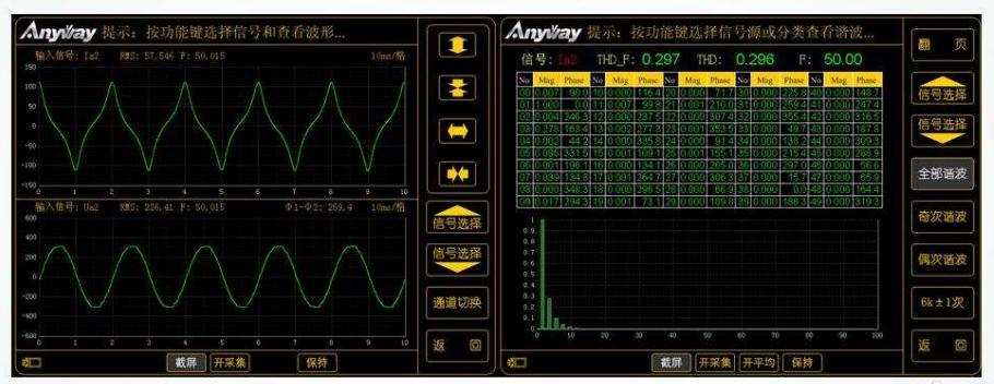 解答如何降低變壓器的空載電流諧波