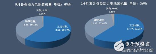 动力电池争霸 国内新能源汽车产业尚非市场机制主导