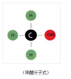 随着能源结构的逐渐多样化 甲醇汽车也被多次提上议程