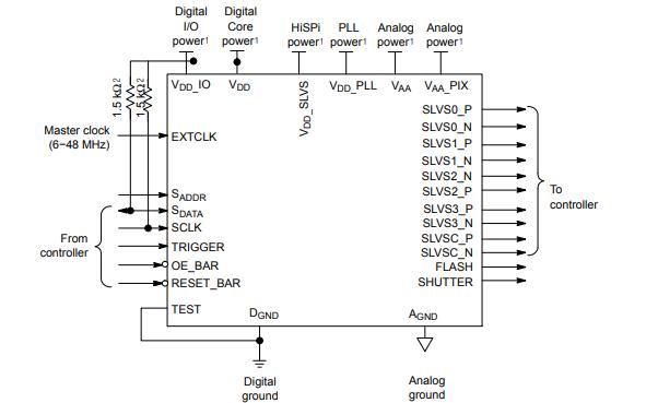 AR0230CS全高清数字图像传感器芯片的详细数据手册免费下载