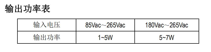 高性能的原边反馈控制功率开关芯片SM7525功率兼容方案应用设计文档