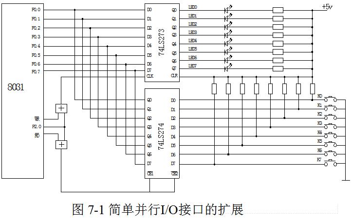 单片机教程之单片机的输入输出接口知识点总结免费下载