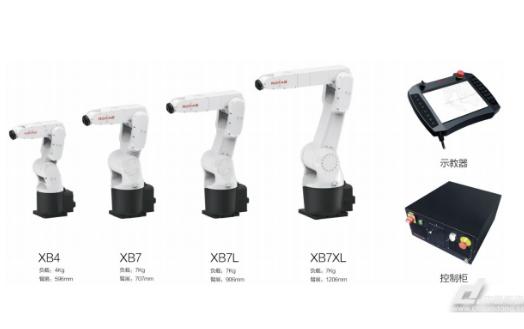 珞石不断加大投入攻克核心技术 助力国产机器人产业...