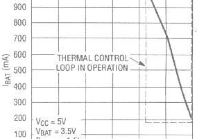 usb接口充电电路设计方案选择与分解(MAX15...