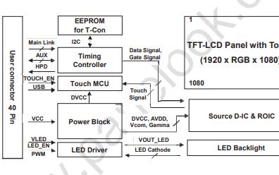 LP156WF7液晶显示器的数据手册免费下载