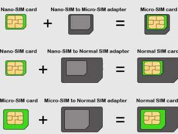 softSIM安全级别低不适合用于物联网,已被主...