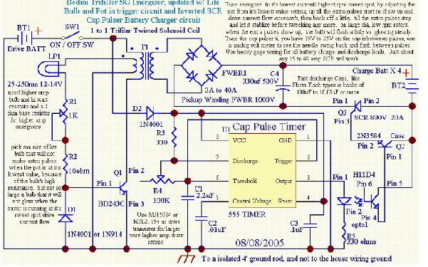 贝迪尼SG发电机的常见问题和解决方案
