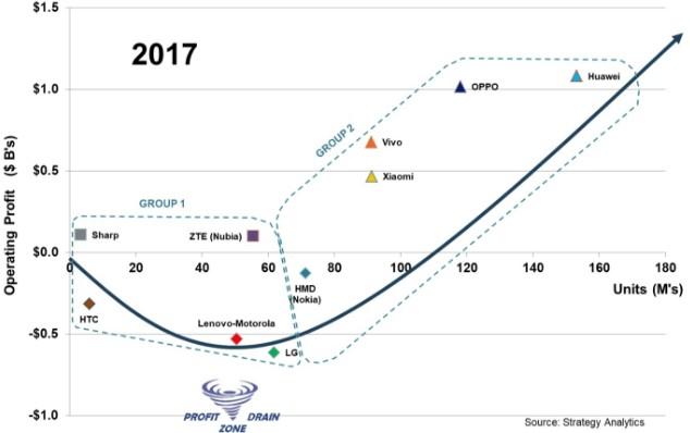 5G設備價格份額暴跌,三星和華為都面臨著保持5G...