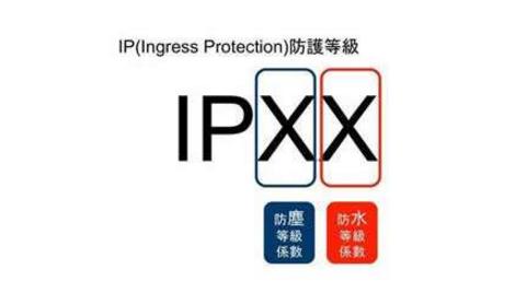 解答什么是ip67级防水以及防水变压器的防水等级