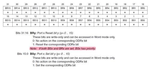怎樣用STM32單片機的GPIO控制LED顯示狀...