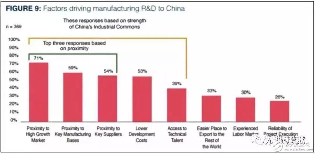 美國能確保制造業領導地位的雄心戰略解析