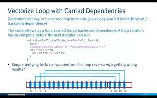 OpenMP如何支持现代CPU工作