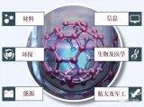 纳米材料及纳米技术在各领域的发展趋势介绍