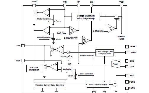 FAN61O0Q二级电源适配控制器的数据手册免费下载