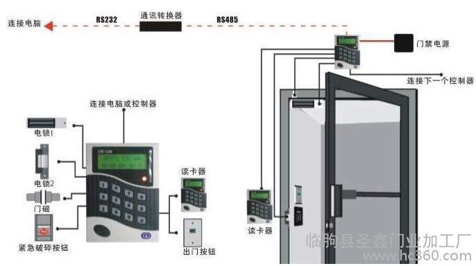 基于RFID智能卡的高校图书馆门禁系统详细剖析