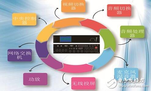 宽博推出首款带无线投屏的多功能音视频切换器