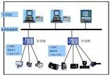 DCS与PLC和FCS控制系统有什么区别