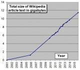 如何用Python编程下载和解析英文版维基百科