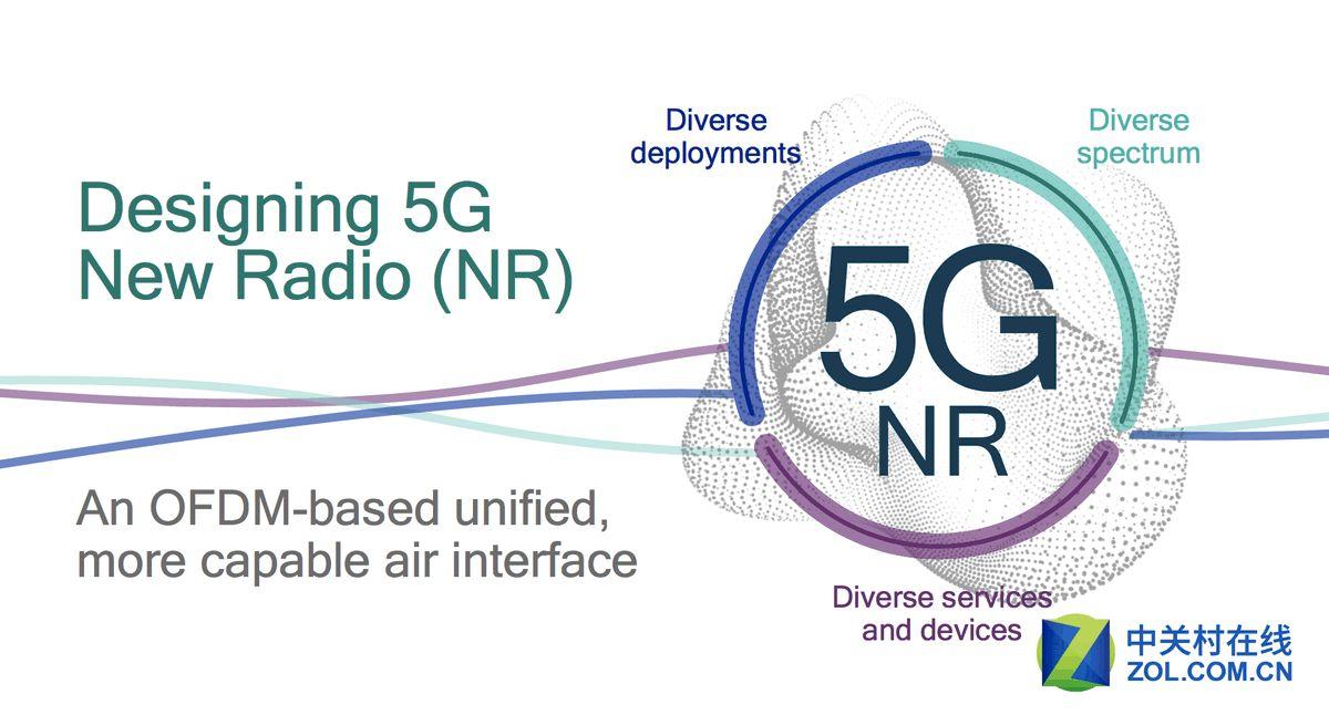 爱立信与启碁科技和高通合作共同提高5G NR网络...