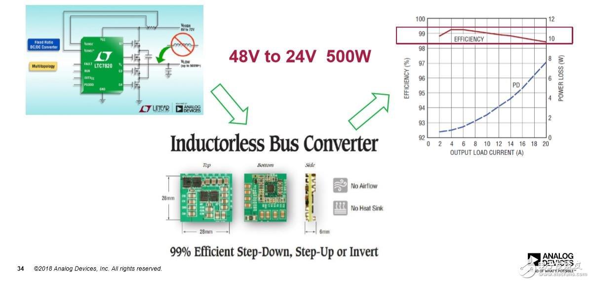LTC7820用CFLY取代电感提高转换效率