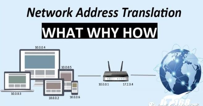 NAT技术对互联网的发展有着怎样的影响
