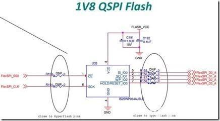 如何调整STM32单片机中flash与时钟速率之...
