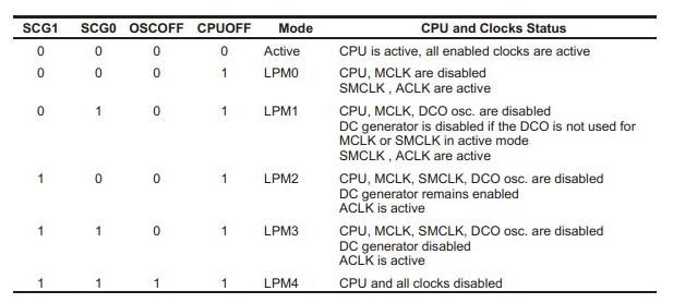 基于MSP430系统时钟低功耗模式的设置