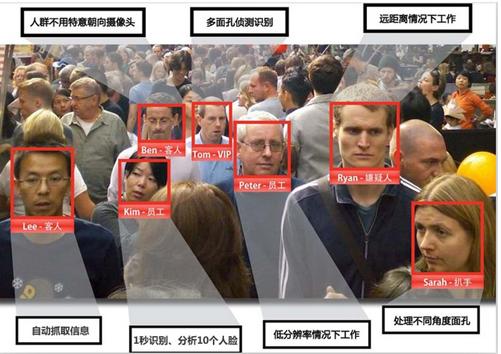 人脸识别应用领域逐渐扩散开 与人们的生活息息相关