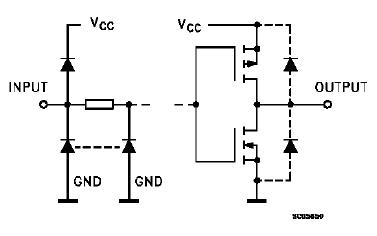M54HC164和M74HC164高速CMOS 8位SIPO移位寄存器的数据手册免费下载