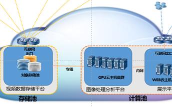 中国电信天翼云护航进博会安全出行助力智慧交通发展