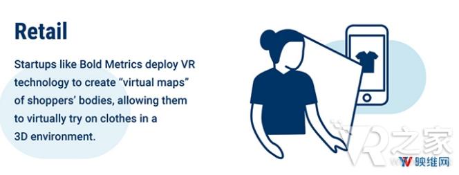 AR/VR有可能带来颠覆性改变的19个行业大盘点