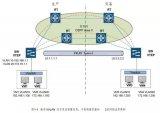 什么是VXLAN 三层网络搭建二层网络的设计方案