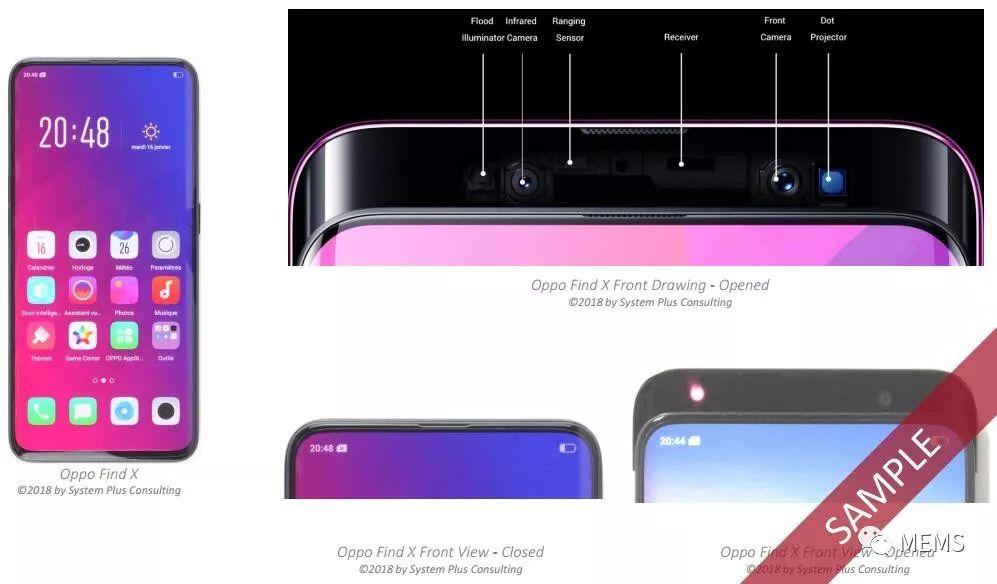 该系统采用由奥比中光提供的3d结构光摄像头模组,通过红外点阵