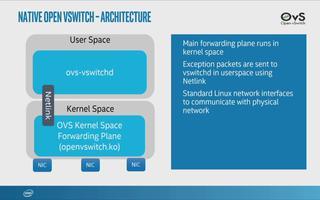 使用DPDK打开VSwitch:架构和性能